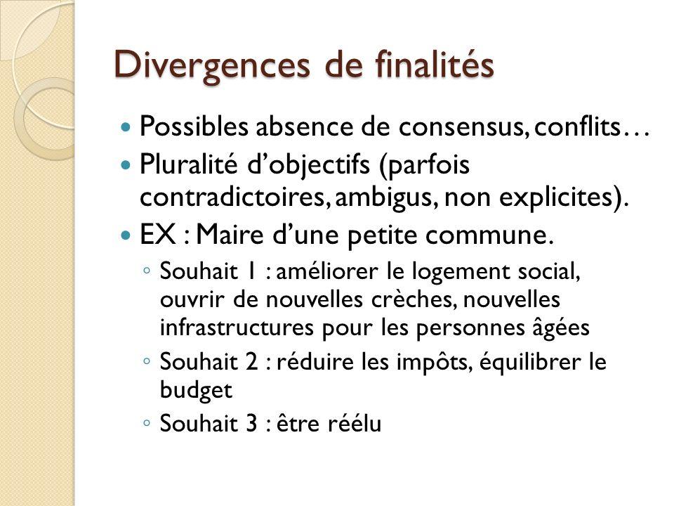 Divergences de finalités Possibles absence de consensus, conflits… Pluralité dobjectifs (parfois contradictoires, ambigus, non explicites). EX : Maire