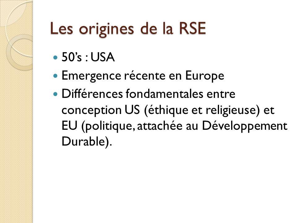 Les origines de la RSE 50s : USA Emergence récente en Europe Différences fondamentales entre conception US (éthique et religieuse) et EU (politique, attachée au Développement Durable).