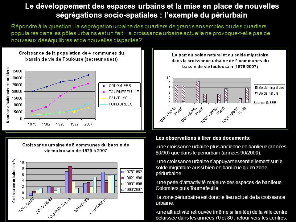 Le développement des espaces urbains et la mise en place de nouvelles ségrégations socio-spatiales : lexemple du périurbain Répondre à la question : l