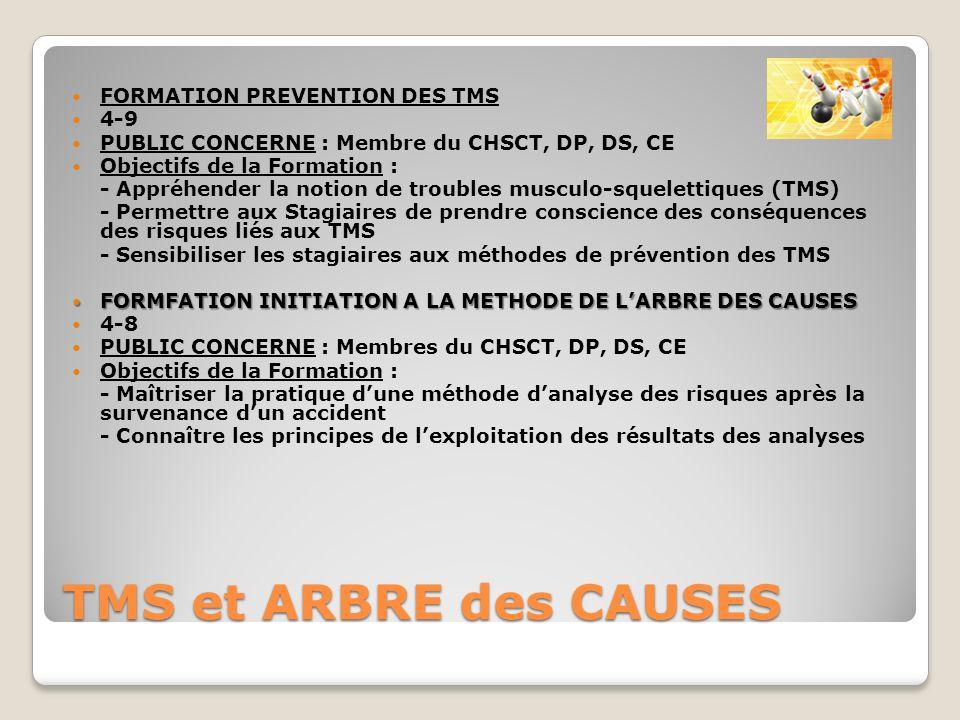 TMS et ARBRE des CAUSES FORMATION PREVENTION DES TMS 4-9 PUBLIC CONCERNE : Membre du CHSCT, DP, DS, CE Objectifs de la Formation : - Appréhender la no