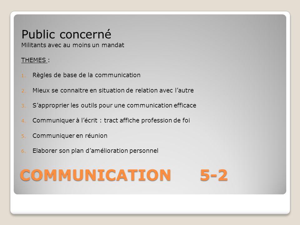 COMMUNICATION5-2 Public concerné Militants avec au moins un mandat THEMES : 1. Règles de base de la communication 2. Mieux se connaitre en situation d