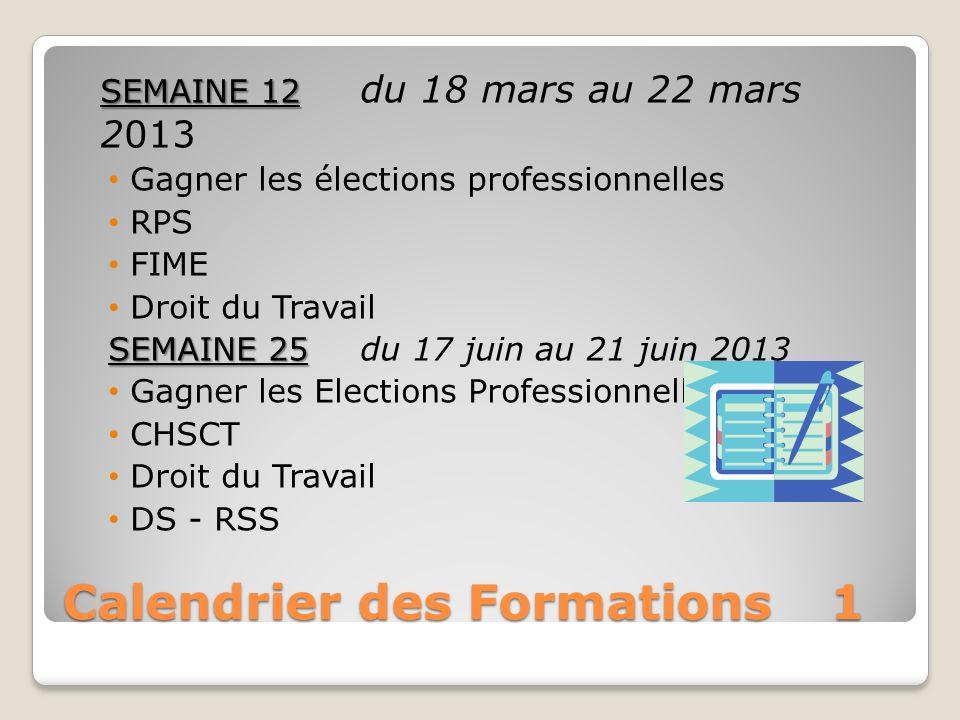 Calendrier des Formations1 SEMAINE 12 SEMAINE 12 du 18 mars au 22 mars 2013 Gagner les élections professionnelles RPS FIME Droit du Travail SEMAINE 25