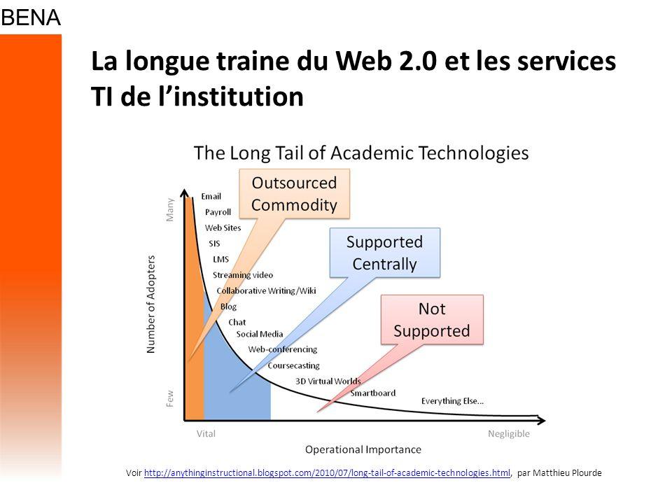 La longue traine du Web 2.0 et les services TI de linstitution Voir http://anythinginstructional.blogspot.com/2010/07/long-tail-of-academic-technologi