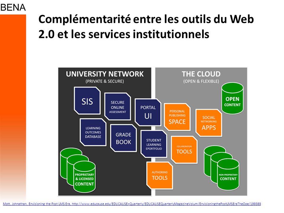 Complémentarité entre les outils du Web 2.0 et les services institutionnels Mott, Johnathan, Envisioning the Post LMS Era, http://www.educause.edu/EDU