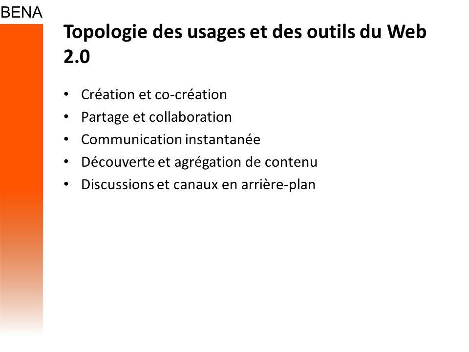Topologie des usages et des outils du Web 2.0 Création et co-création Partage et collaboration Communication instantanée Découverte et agrégation de c