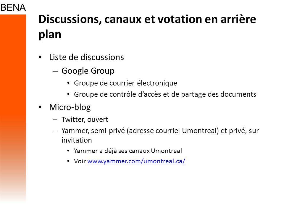 Discussions, canaux et votation en arrière plan Liste de discussions – Google Group Groupe de courrier électronique Groupe de contrôle daccès et de pa
