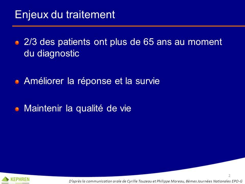 Enjeux du traitement 2/3 des patients ont plus de 65 ans au moment du diagnostic Améliorer la réponse et la survie Maintenir la qualité de vie 2 Daprè
