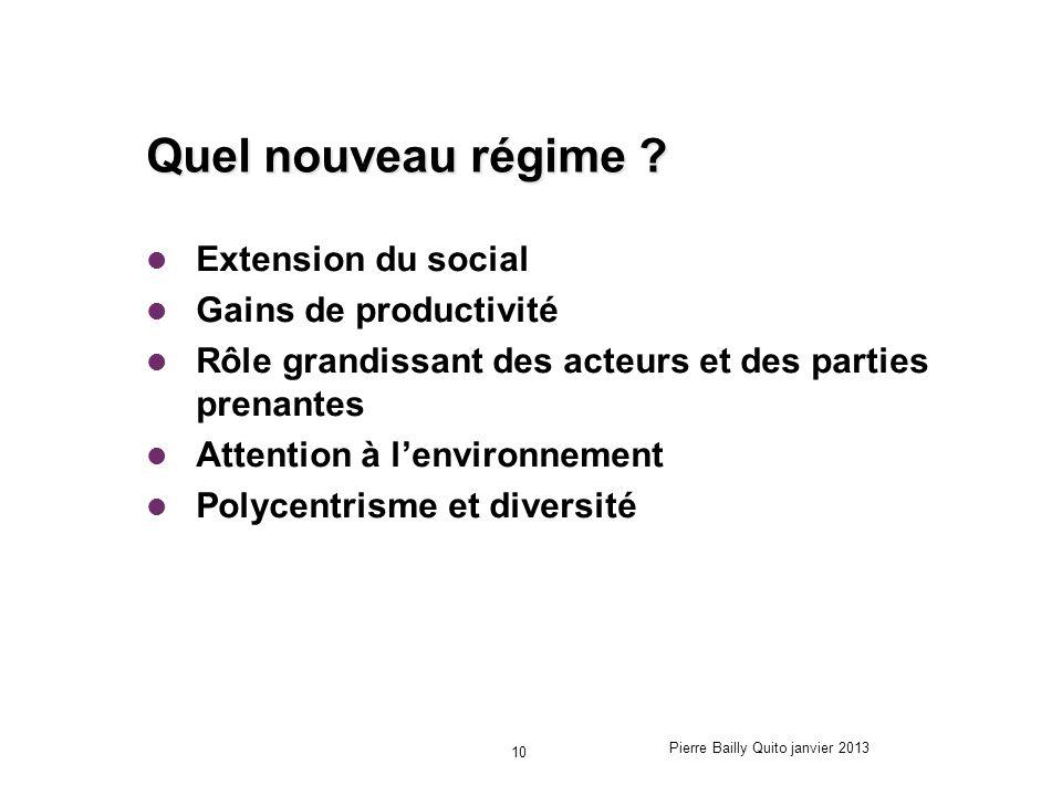 Quel nouveau régime ? Extension du social Gains de productivité Rôle grandissant des acteurs et des parties prenantes Attention à lenvironnement Polyc