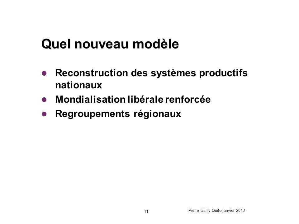Quel nouveau modèle Reconstruction des systèmes productifs nationaux Mondialisation libérale renforcée Regroupements régionaux Pierre Bailly Quito jan