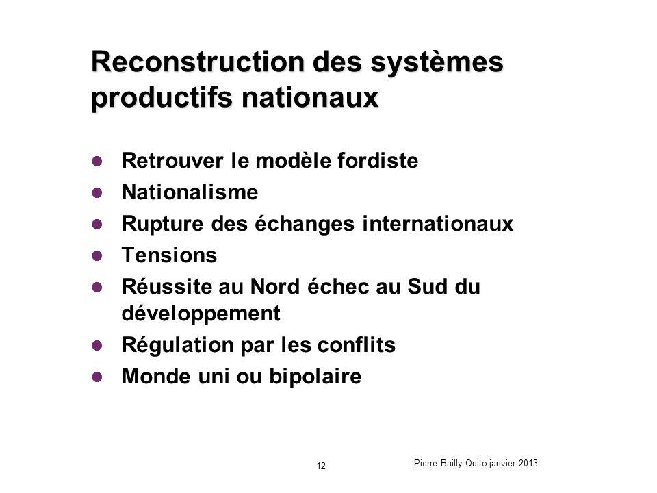 Reconstruction des systèmes productifs nationaux Retrouver le modèle fordiste Nationalisme Rupture des échanges internationaux Tensions Réussite au No