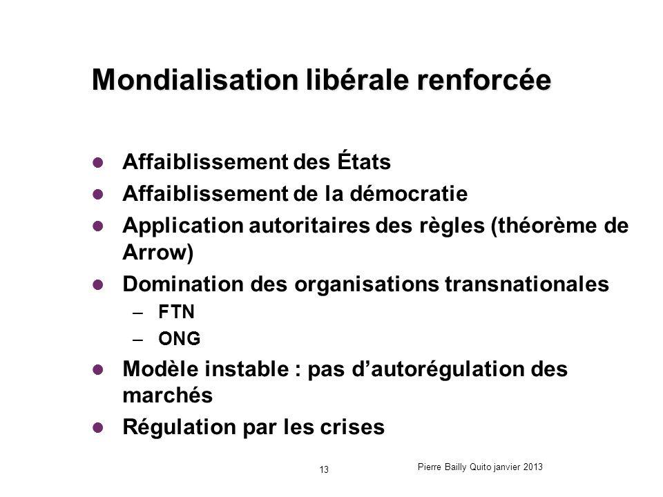 Mondialisation libérale renforcée Affaiblissement des États Affaiblissement de la démocratie Application autoritaires des règles (théorème de Arrow) D