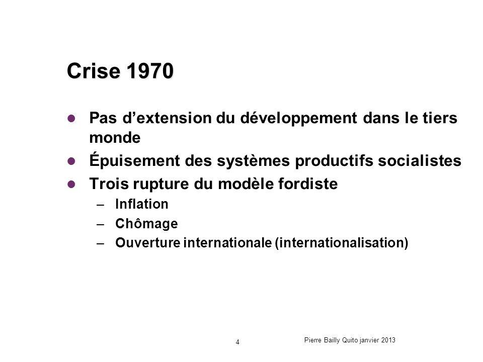 Crise 1970 Pas dextension du développement dans le tiers monde Épuisement des systèmes productifs socialistes Trois rupture du modèle fordiste –Inflat