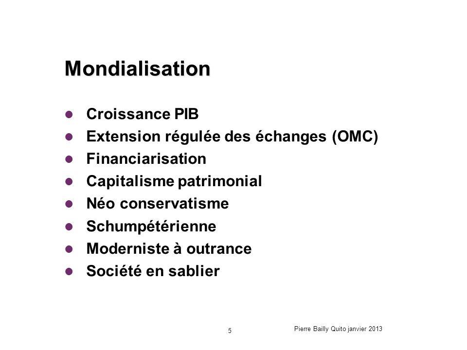 Mondialisation Croissance PIB Extension régulée des échanges (OMC) Financiarisation Capitalisme patrimonial Néo conservatisme Schumpétérienne Modernis