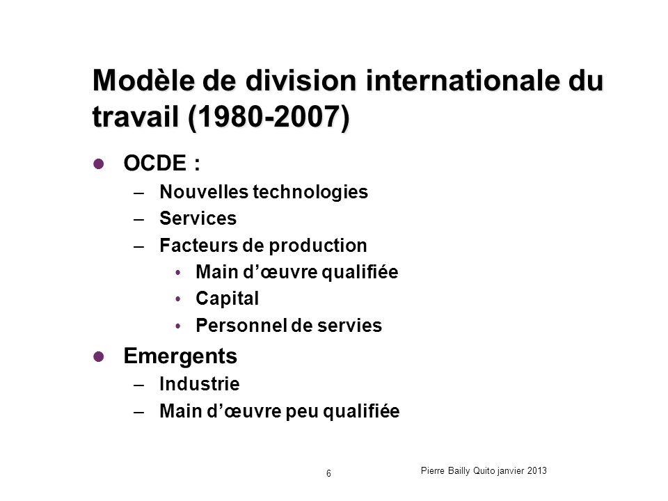 Modèle de division internationale du travail (1980-2007) OCDE : –Nouvelles technologies –Services –Facteurs de production Main dœuvre qualifiée Capita