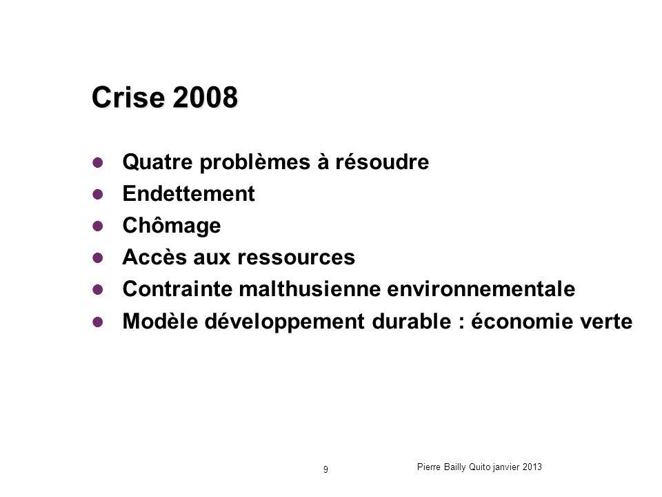 Crise 2008 Quatre problèmes à résoudre Endettement Chômage Accès aux ressources Contrainte malthusienne environnementale Modèle développement durable