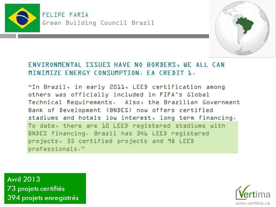 www.vertima.ca Avril 2013 73 projets certifiés 394 projets enregistrés