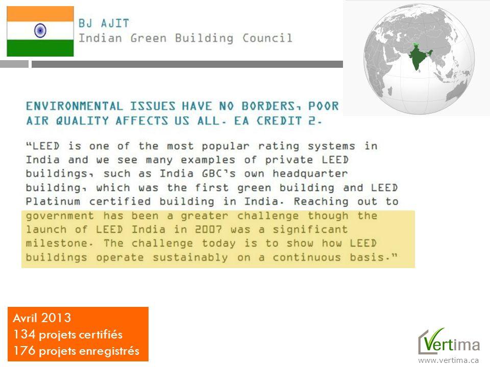 Avril 2013 134 projets certifiés 176 projets enregistrés
