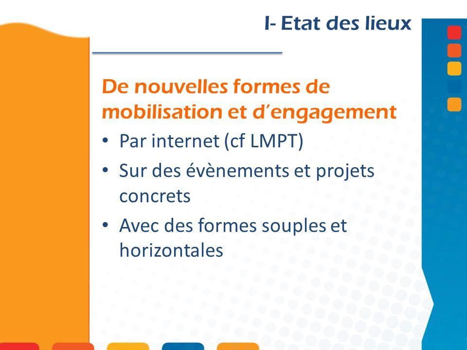 De nouvelles formes de mobilisation et dengagement I- Etat des lieux Par internet (cf LMPT) Sur des évènements et projets concrets Avec des formes souples et horizontales