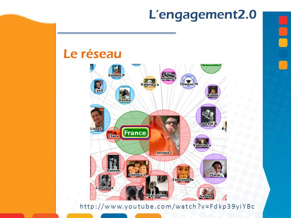 Le réseau Lengagement2.0 http://www.youtube.com/watch?v=Fdkp39yiYBc