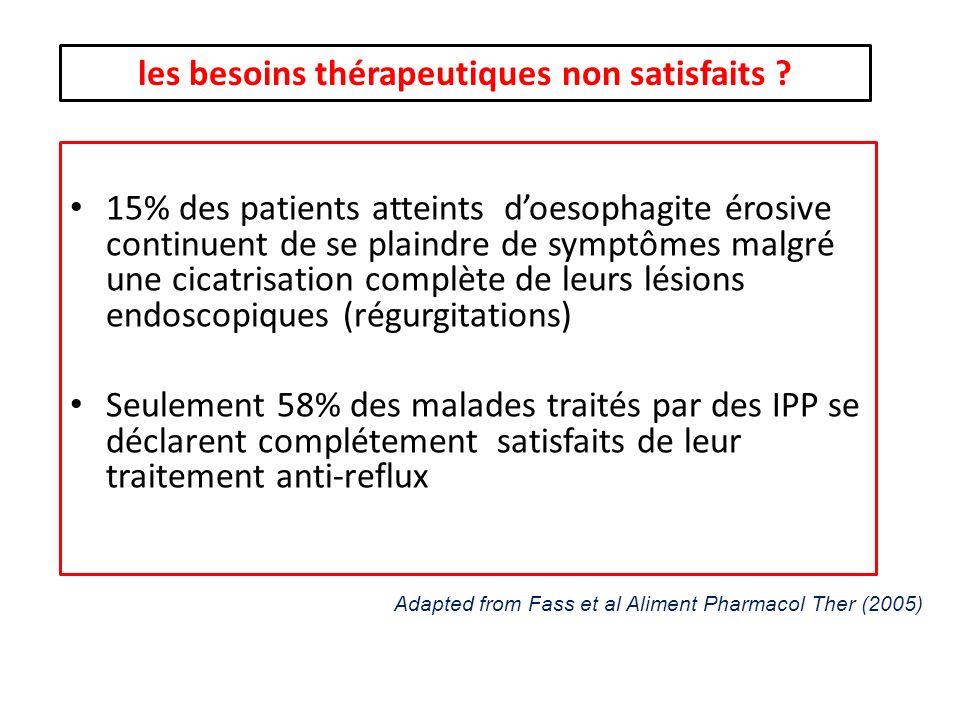 les besoins thérapeutiques non satisfaits ? 15% des patients atteints doesophagite érosive continuent de se plaindre de symptômes malgré une cicatrisa