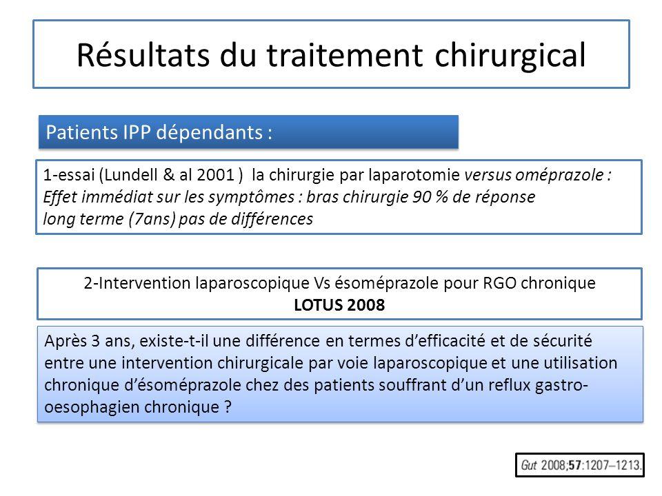 Résultats du traitement chirurgical Patients IPP dépendants : 1-essai (Lundell & al 2001 ) la chirurgie par laparotomie versus oméprazole : Effet immé