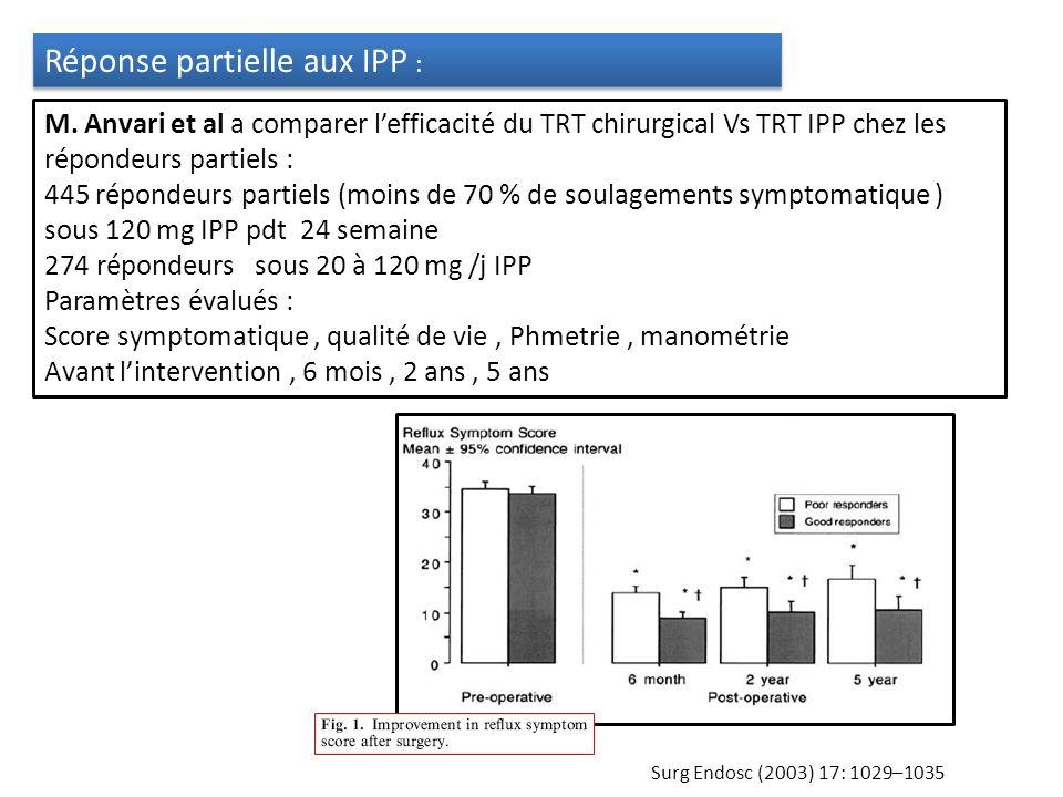 Réponse partielle aux IPP : M. Anvari et al a comparer lefficacité du TRT chirurgical Vs TRT IPP chez les répondeurs partiels : 445 répondeurs partiel