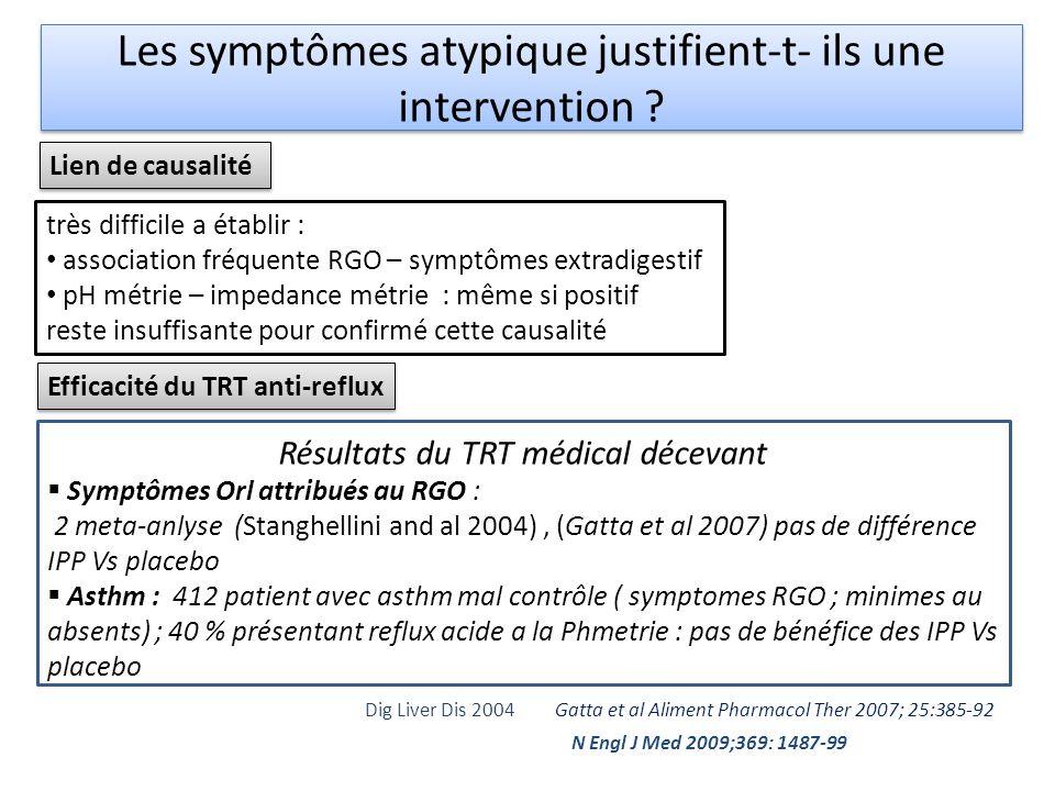 Résultat de la chirurgie sur les symptômes atypiques Asthme : 7 séries, une contrôlée 4 prospectives 350 patients bénéfice symptomatique après chirurgie 49-89% (12-65mois ) de suivi Essai contrôlé randomisé : 74% amélioration post op Vs 9% groupe TRT médical 30 malades dans chaque groupe Toux chronique : 13 études réunissant 1057 patients sur 3-55 mois Résultat : amélioration symptomatique 60 – 100% ORL : 8 séries 4 prospectives 272 patients 6-108 mois Résultats : amélioration dans 65-94% Douleurs thoracique: 5 séries décrivent les résultats de la chirurgie chez 516 opérés pour douleurs thoracique attribuées a lRGO Résultat : amélioration symptomatique 54 – 90% Cependant peu série rapportant laggravation des symptômes après chirurgie Les analyses sont très difficile vue La faiblisse méthodologique (séries rétrospective ; absence de groupe control ;bilan pré-op insuffisant) Moins efficace par rapport au RGO typique Cependant peu série rapportant laggravation des symptômes après chirurgie Les analyses sont très difficile vue La faiblisse méthodologique (séries rétrospective ; absence de groupe control ;bilan pré-op insuffisant) Moins efficace par rapport au RGO typique Galmiche JP and al Aliment Pharmacol Ther.