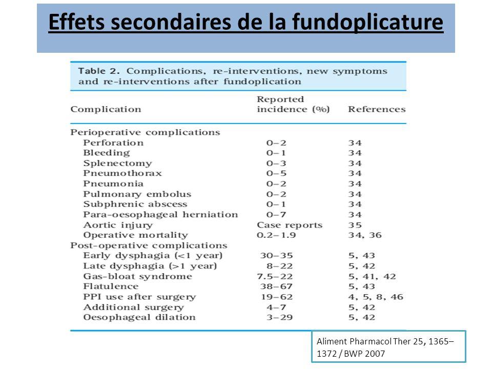 Aliment Pharmacol Ther 25, 1365– 1372 / BWP 2007 Effets secondaires de la fundoplicature