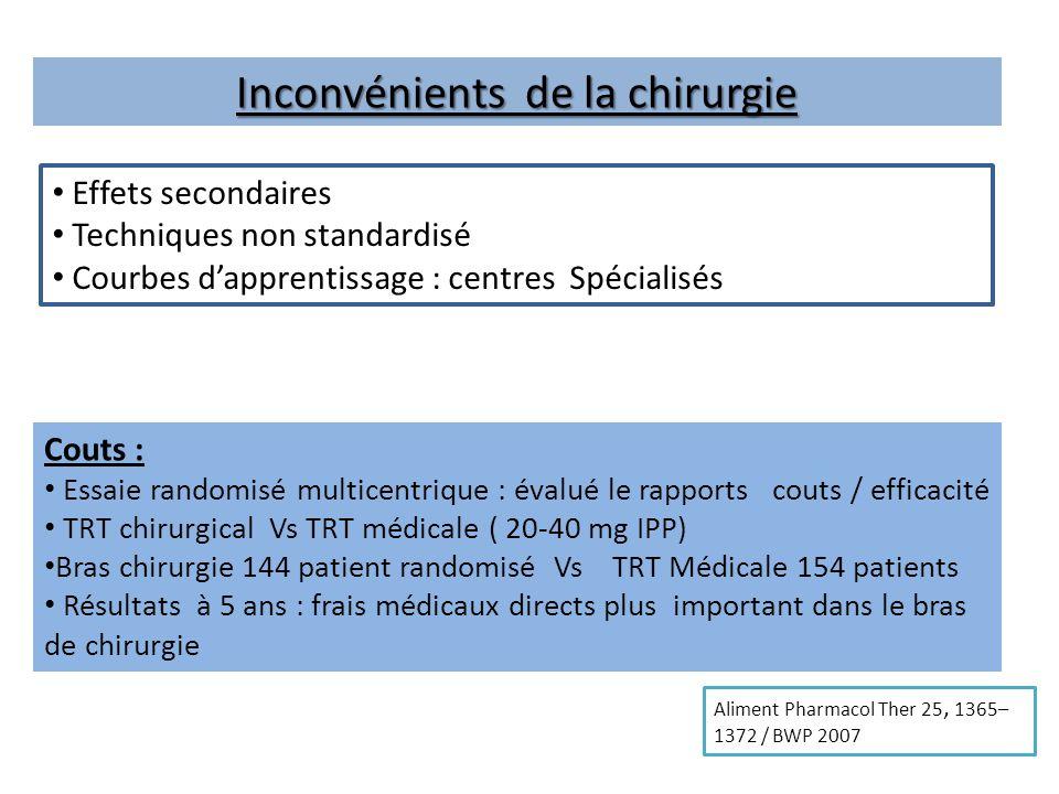 Inconvénients de la chirurgie Couts : Essaie randomisé multicentrique : évalué le rapports couts / efficacité TRT chirurgical Vs TRT médicale ( 20-40