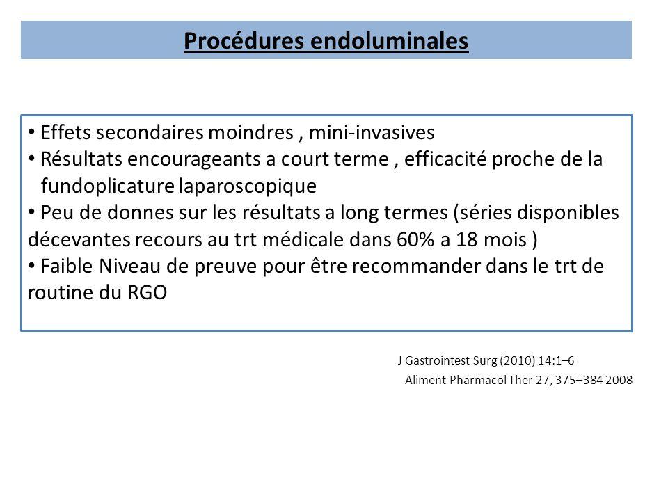 Procédures endoluminales Effets secondaires moindres, mini-invasives Résultats encourageants a court terme, efficacité proche de la fundoplicature lap