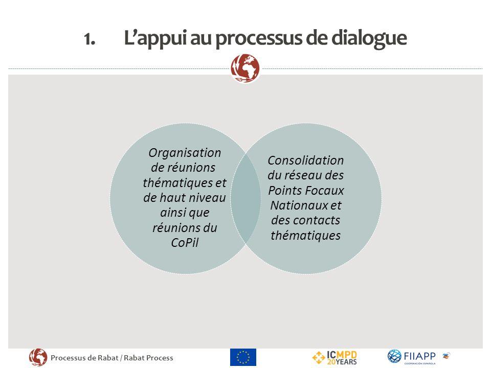 Processus de Rabat / Rabat Process 1.Lappui au processus de dialogue Organisation de réunions thématiques et de haut niveau ainsi que réunions du CoPi