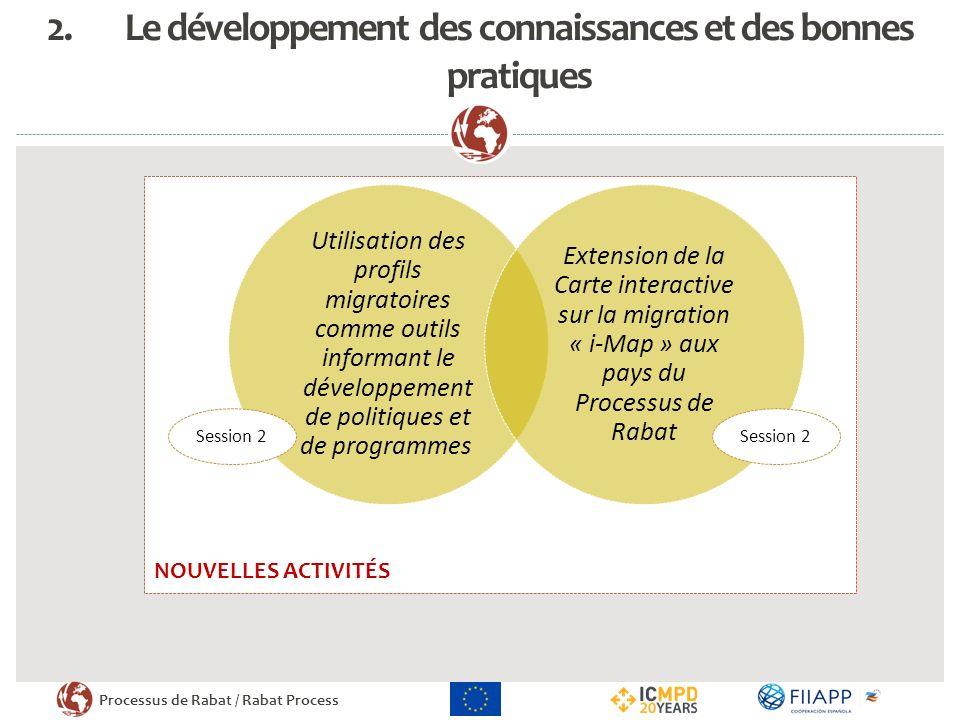 Processus de Rabat / Rabat Process NOUVELLES ACTIVITÉS 2.Le développement des connaissances et des bonnes pratiques Utilisation des profils migratoires comme outils informant le développement de politiques et de programmes Extension de la Carte interactive sur la migration « i-Map » aux pays du Processus de Rabat Session 2