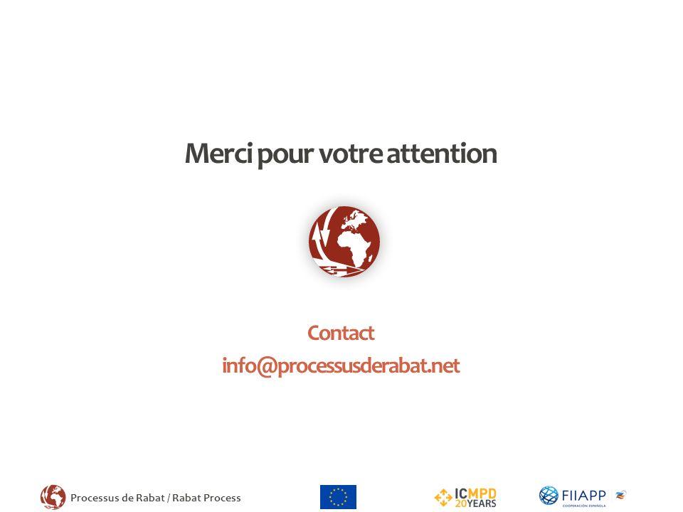 Processus de Rabat / Rabat Process Merci pour votre attention Contact info@processusderabat.net