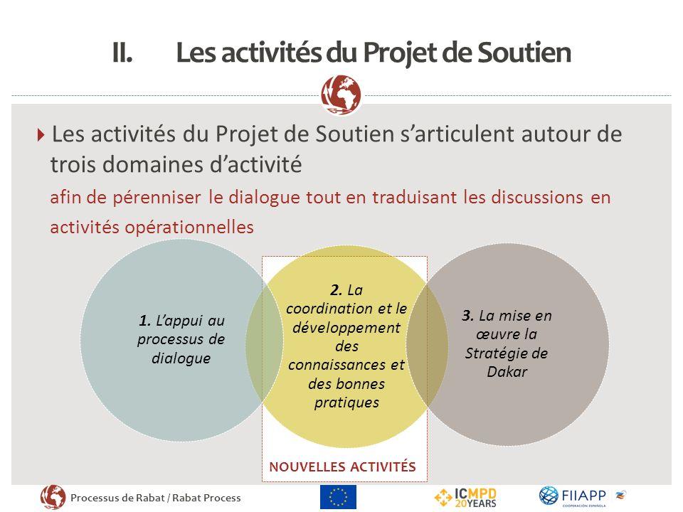 Processus de Rabat / Rabat Process NOUVELLES ACTIVITÉS II.Les activités du Projet de Soutien Les activités du Projet de Soutien sarticulent autour de