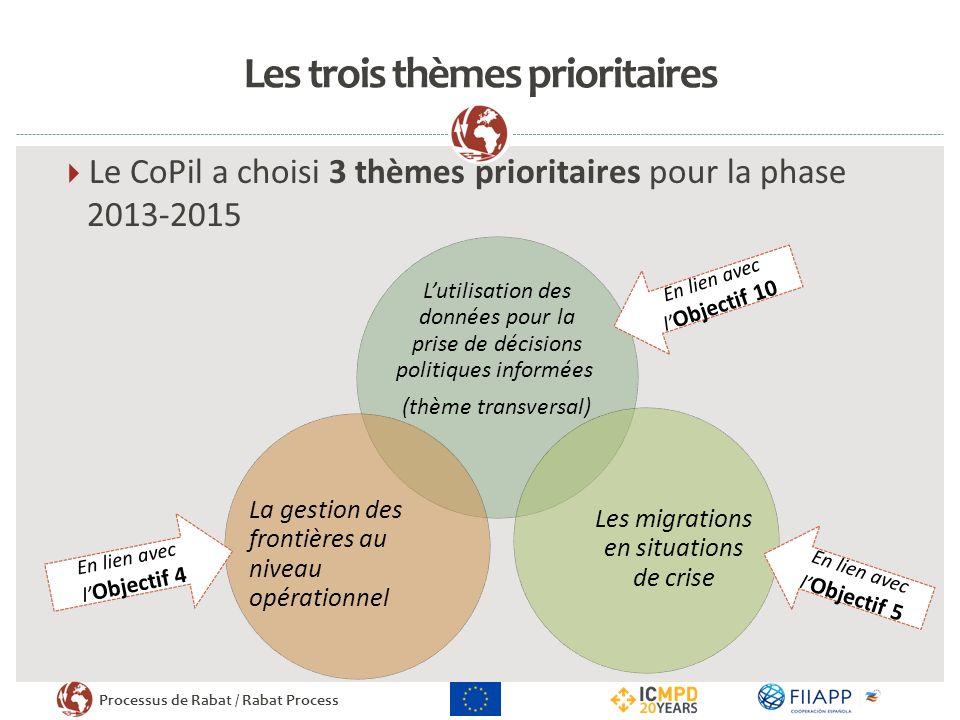Processus de Rabat / Rabat Process Les trois thèmes prioritaires Le CoPil a choisi 3 thèmes prioritaires pour la phase 2013-2015 Lutilisation des données pour la prise de décisions politiques informées (thème transversal) Les migrations en situations de crise La gestion des frontières au niveau opérationnel En lien avec l Objectif 4 En lien avec l Objectif 10 En lien avec l Objectif 5