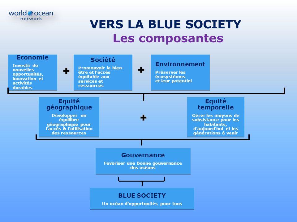 VERS LA BLUE SOCIETY Les composantes Economie Investir de nouvelles opportunités, innovation et activités durables Economie Investir de nouvelles oppo