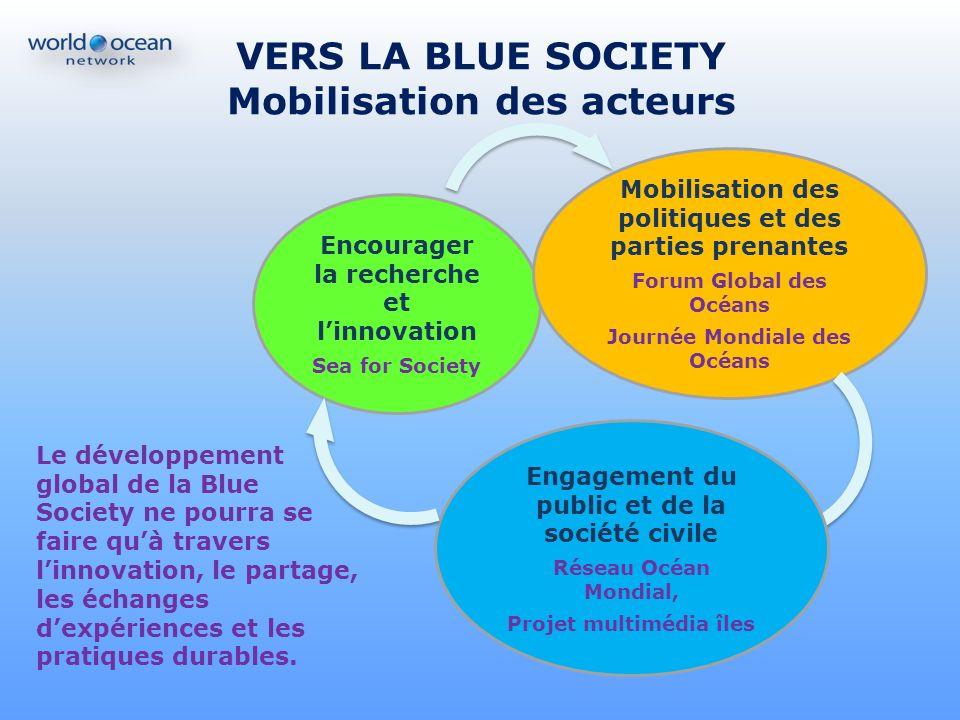 VERS LA BLUE SOCIETY Mobilisation des acteurs Encourager la recherche et linnovation Sea for Society Mobilisation des politiques et des parties prenan