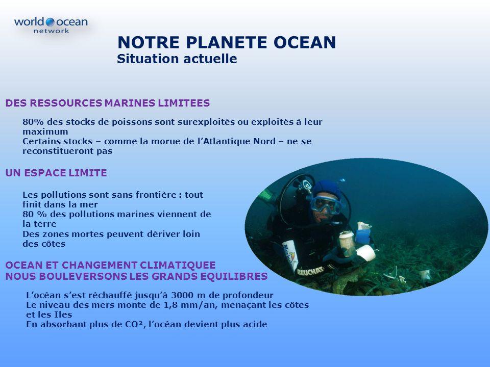 NOTRE PLANETE OCEAN Situation actuelle DES RESSOURCES MARINES LIMITEES 80% des stocks de poissons sont surexploités ou exploités à leur maximum Certai