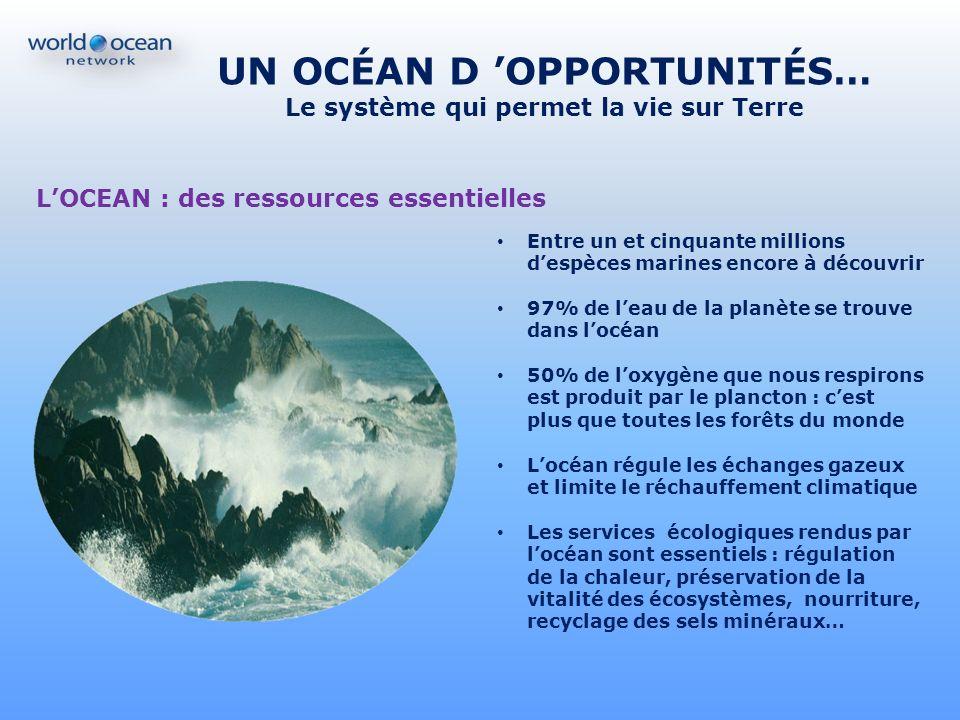UN OCEAN DOPPORTUNITES … Le système qui permet la vie sur Terre L OCEAN : des ressources essentielles 50% des traitements contre le cancer sont tirés dorganismes marins Les produits de la mer représentent la première source de protéines animales pour plus dun milliard de personnes 60% de la nourriture des pays tropicaux en développement provient de la mer La valeur des ressources océaniques est évaluée à 21 billions de $ (10 12 ) - les ressources terrestres à 12 billions de $ 80% des ressources minérales de la planète seraient situées dans la mer