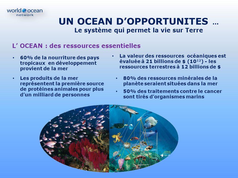 VERS LA BLUE SOCIETY Depuis une dizaine dannée, notre vision de la Planète bleue a changé Nous comprenons mieux le rôle que jouent les océans dans la régulation du climat ainsi que le rôle de la biodiversité dans la capacité de résilience de notre planète, La pollution terrestre est devenue une question prioritaire, Nous avons évalué et fixé une valeur économique aux services rendus par les écosystèmes marins, Nous avons développé des réseaux daires marines protégées, Nous sommes plus conscients de la nécessité de mieux gérer les ressources marines vivantes.
