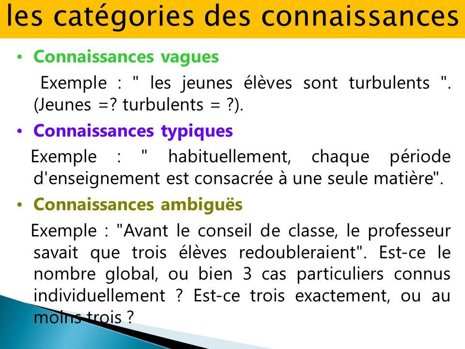 Connaissances vagues Exemple :