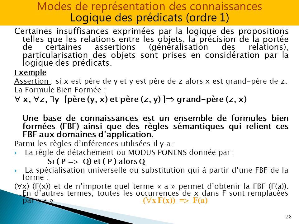 Certaines insuffisances exprimées par la logique des propositions telles que les relations entre les objets, la précision de la portée de certaines as