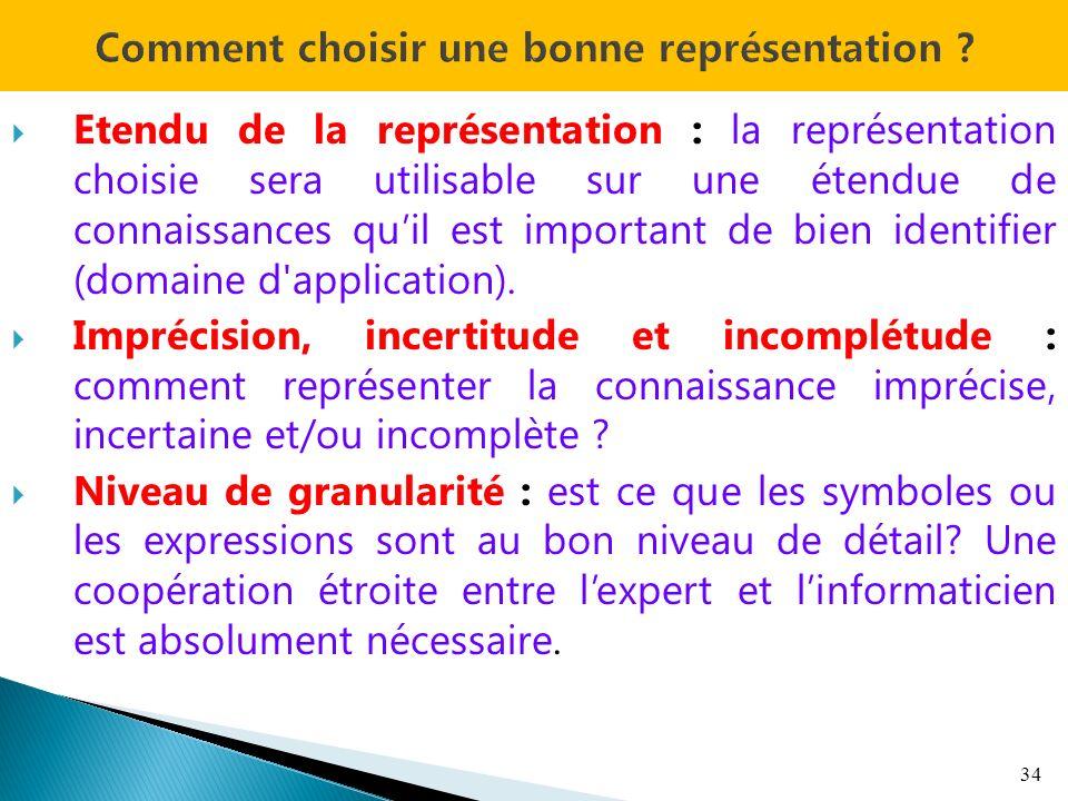 Etendu de la représentation : la représentation choisie sera utilisable sur une étendue de connaissances quil est important de bien identifier (domain