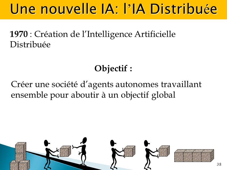 38 1970 : Création de lIntelligence Artificielle Distribuée Objectif : Créer une société dagents autonomes travaillant ensemble pour aboutir à un objectif global Une nouvelle IA: l IA Distribu é e