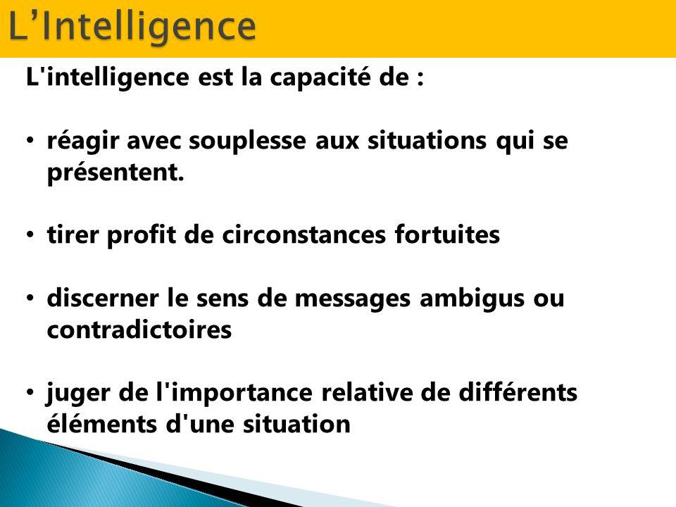 L'intelligence est la capacité de : réagir avec souplesse aux situations qui se présentent. tirer profit de circonstances fortuites discerner le sens