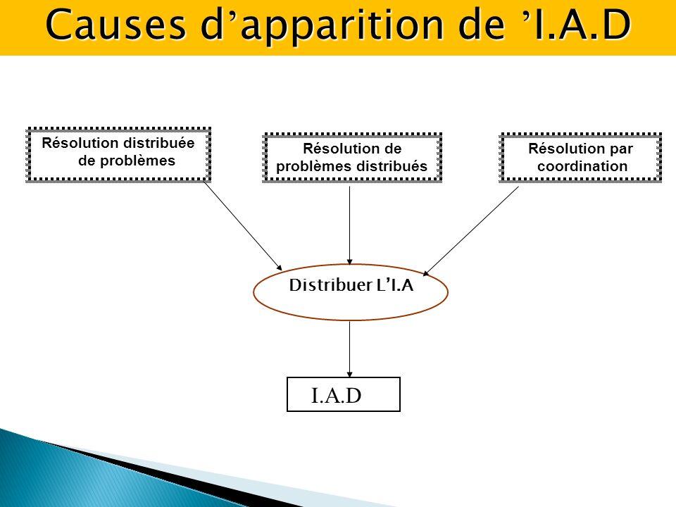 Résolution distribuée de problèmes Résolution de problèmes distribués Résolution par coordination Distribuer LI.A I.A.D Causes d apparition de I.A.D