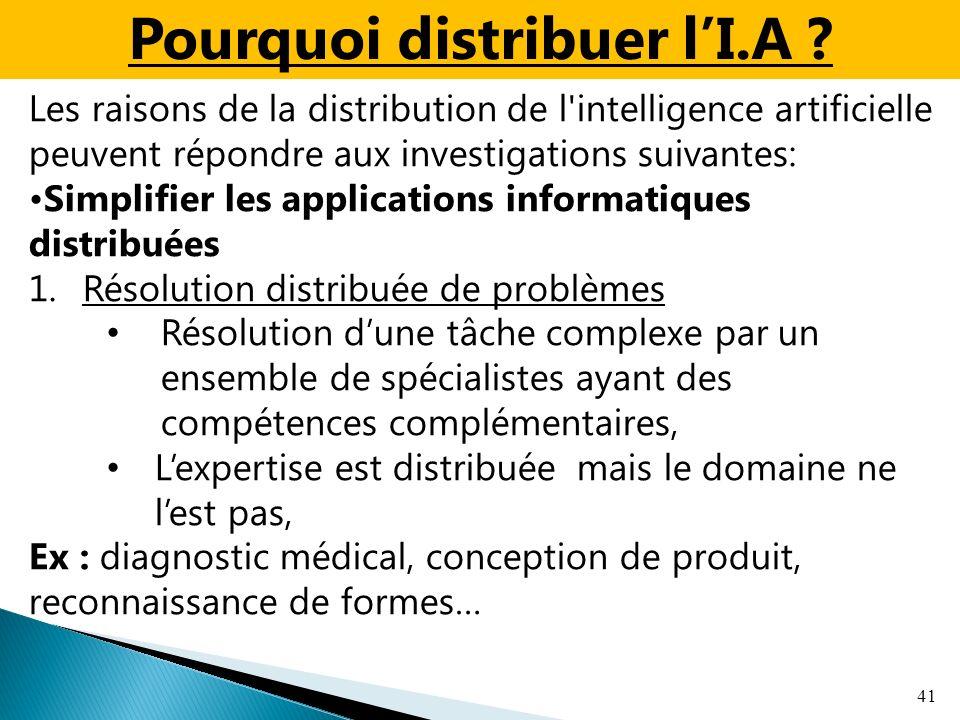 41 Les raisons de la distribution de l'intelligence artificielle peuvent répondre aux investigations suivantes: Simplifier les applications informatiq