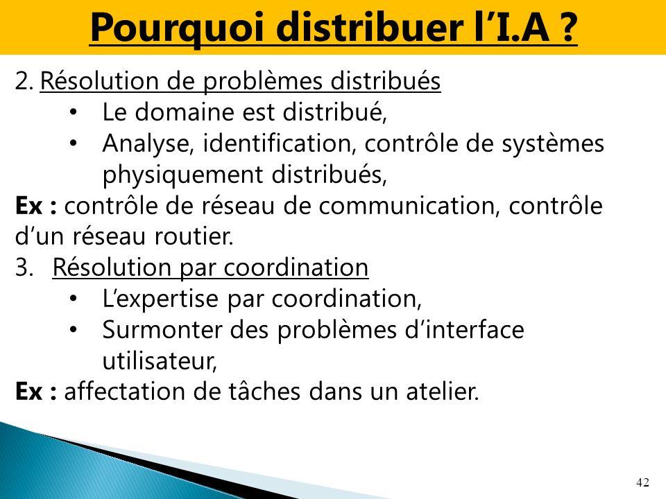 42 2.Résolution de problèmes distribués Le domaine est distribué, Analyse, identification, contrôle de systèmes physiquement distribués, Ex : contrôle de réseau de communication, contrôle dun réseau routier.