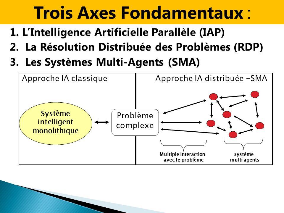 1. LIntelligence Artificielle Parallèle (IAP) 2. La Résolution Distribuée des Problèmes (RDP) 3. Les Systèmes Multi-Agents (SMA) Approche IA classique