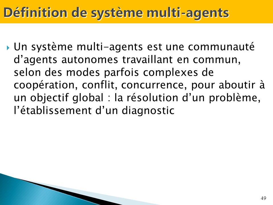Un système multi-agents est une communauté dagents autonomes travaillant en commun, selon des modes parfois complexes de coopération, conflit, concurrence, pour aboutir à un objectif global : la résolution dun problème, létablissement dun diagnostic 49